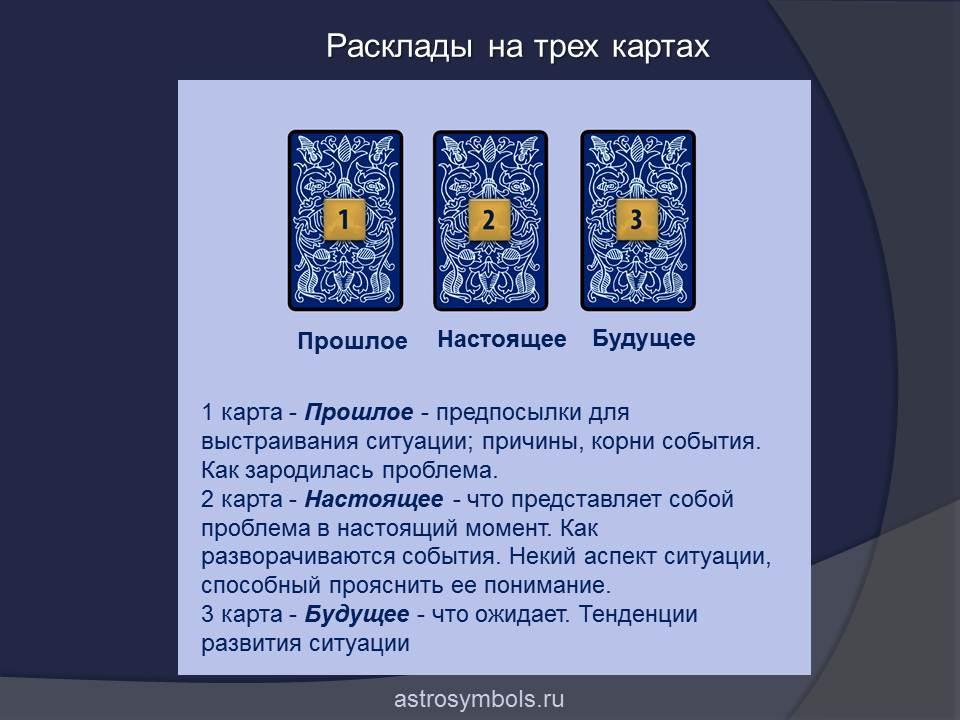Расклады на 3 картах (триплеты)
