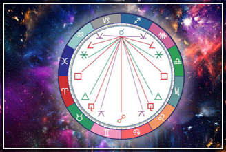 Как понять аспекты в астрологии?