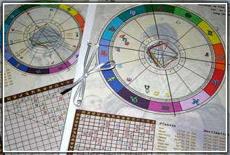 правила астрологического консультирования
